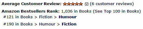 Amazon UK Chart Ranking Print