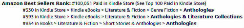 Amazon USA Chart Ranking Kindle